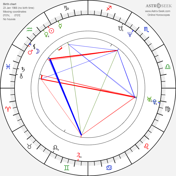 Claude Perron - Astrology Natal Birth Chart