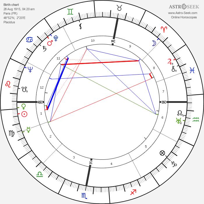 Claude Roy - Astrology Natal Birth Chart