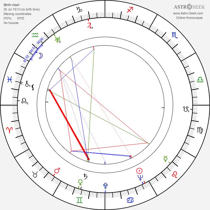 Claude Vernier - Astrology Natal Birth Chart