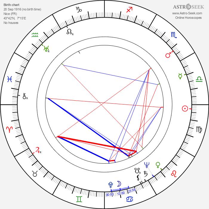 Claude Viriot - Astrology Natal Birth Chart
