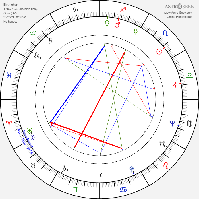 Claude Vital - Astrology Natal Birth Chart