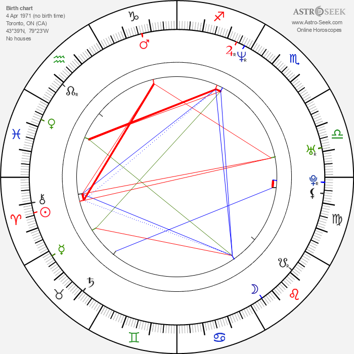 Claudette Mink - Astrology Natal Birth Chart