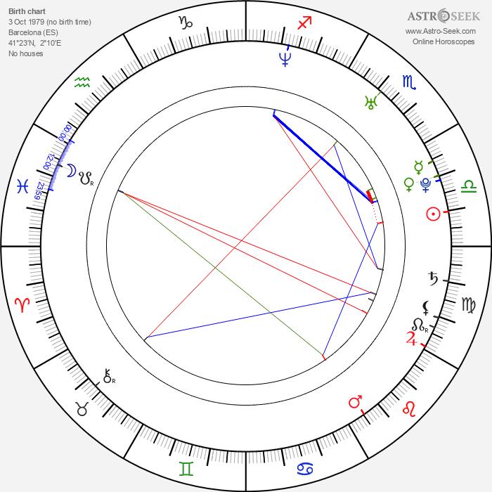 Claudia Bassols - Astrology Natal Birth Chart
