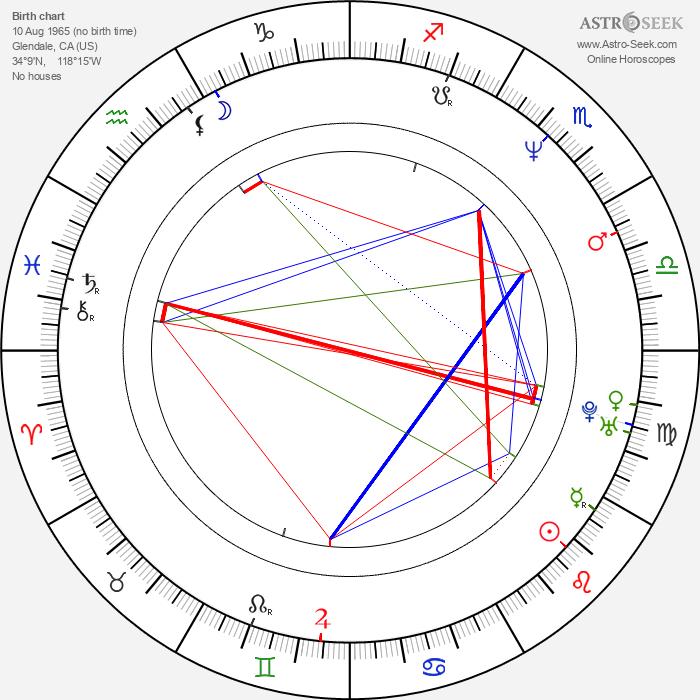 Claudia Christian - Astrology Natal Birth Chart