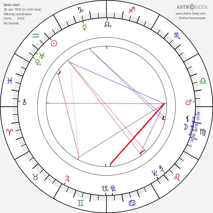 Claudia Drake - Astrology Natal Birth Chart