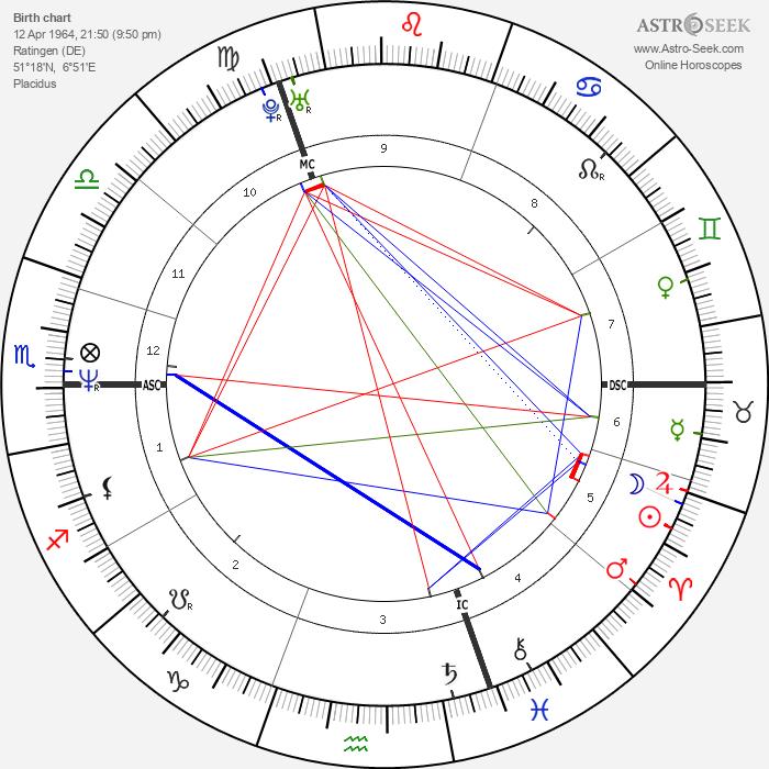 Claudia Jung - Astrology Natal Birth Chart
