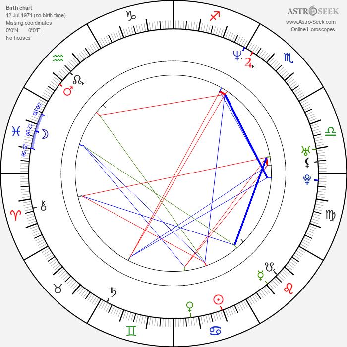 Claudia Katz - Astrology Natal Birth Chart