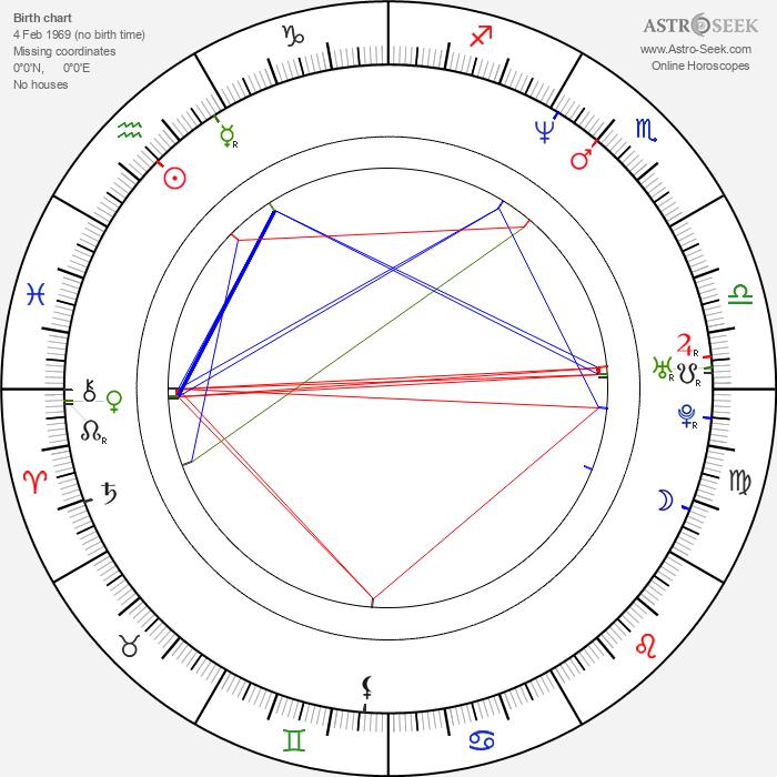 Claudia Michelsen - Astrology Natal Birth Chart