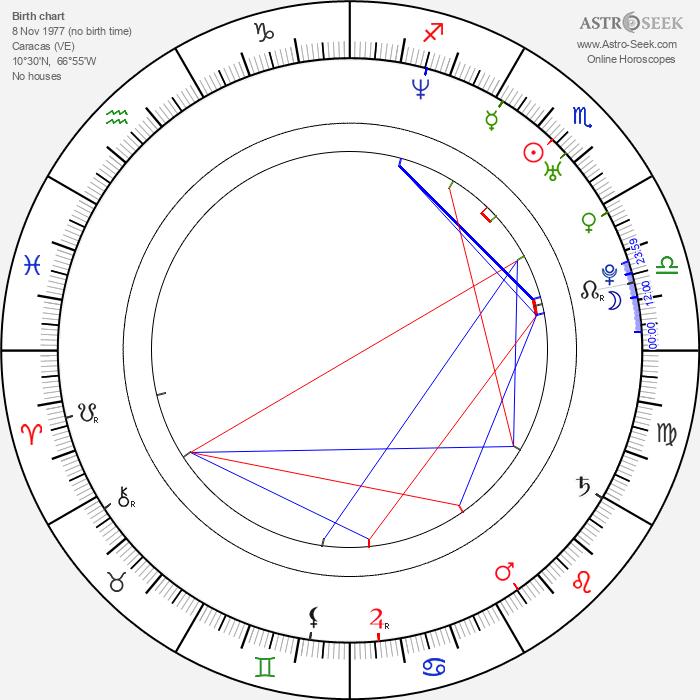 Claudia Moreno - Astrology Natal Birth Chart