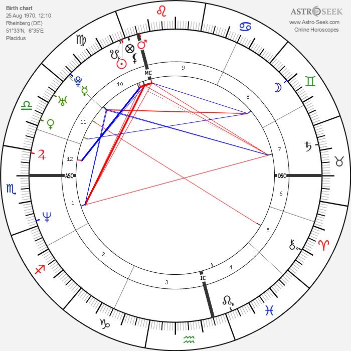 Claudia Schiffer - Astrology Natal Birth Chart