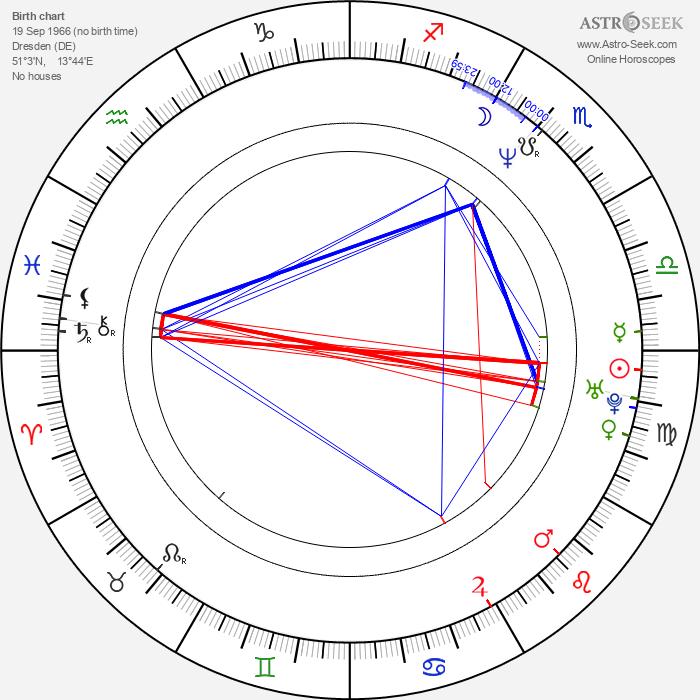 Claudia Schmutzler - Astrology Natal Birth Chart