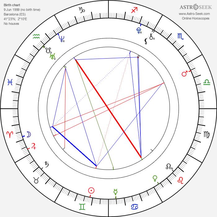 Claudia Vega - Astrology Natal Birth Chart