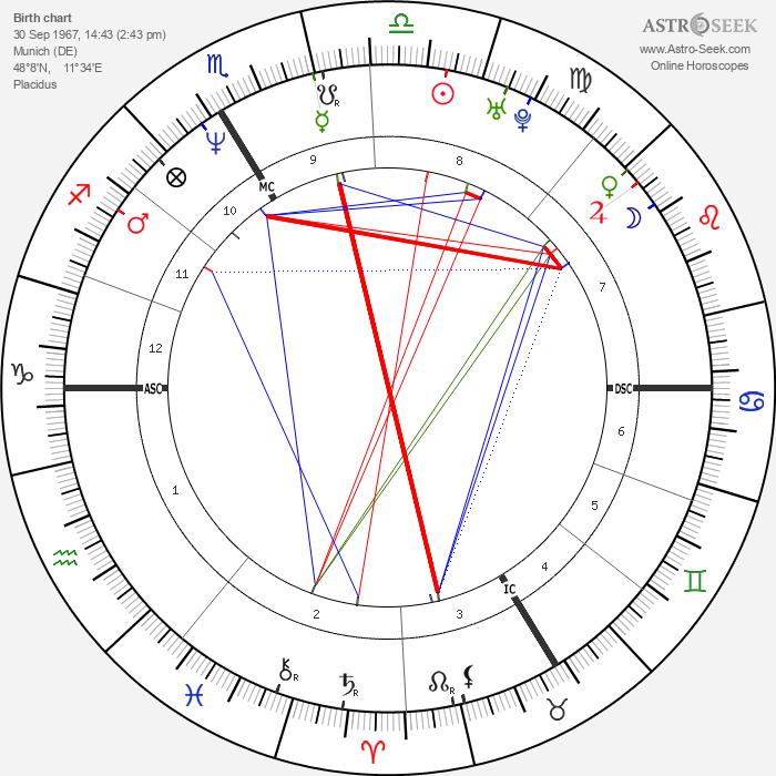 Claudia von Schierstedt - Astrology Natal Birth Chart