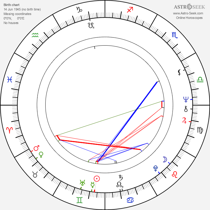 Claudine Beccarie - Astrology Natal Birth Chart