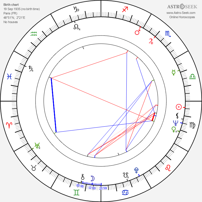 Claudine Berg - Astrology Natal Birth Chart