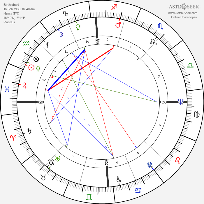 Claudine Coster - Astrology Natal Birth Chart