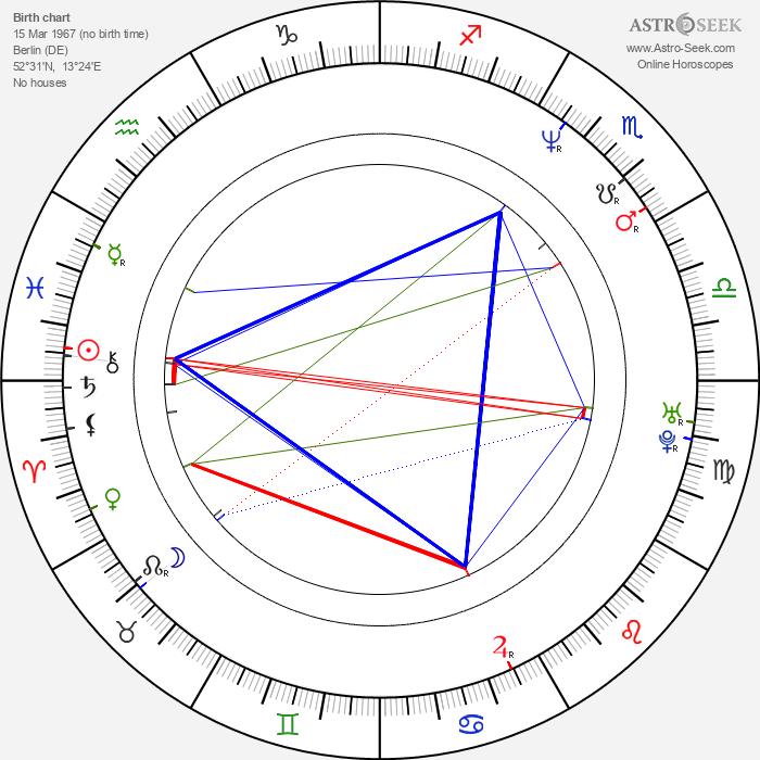 Claudine Wilde - Astrology Natal Birth Chart