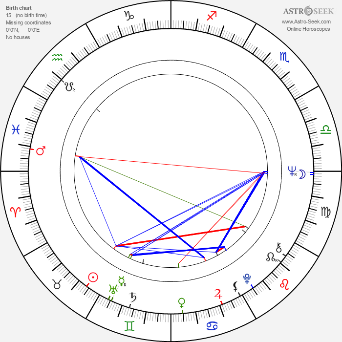 Claudio Saraceni - Astrology Natal Birth Chart