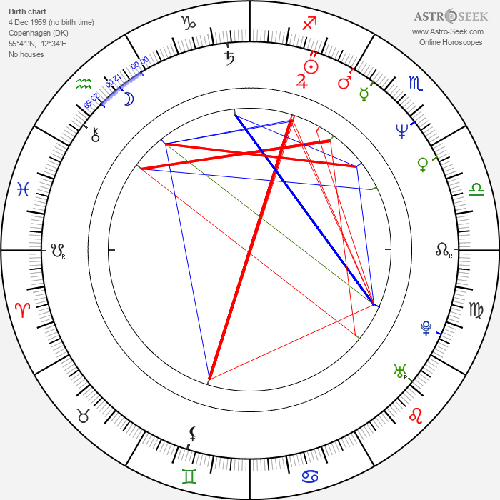 Claus Bjerre - Astrology Natal Birth Chart