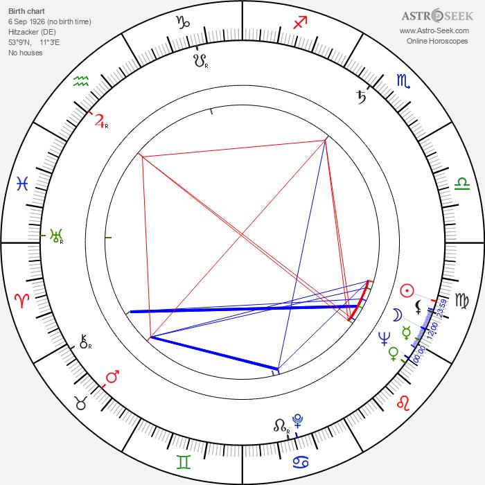 Claus van Amsberg - Astrology Natal Birth Chart