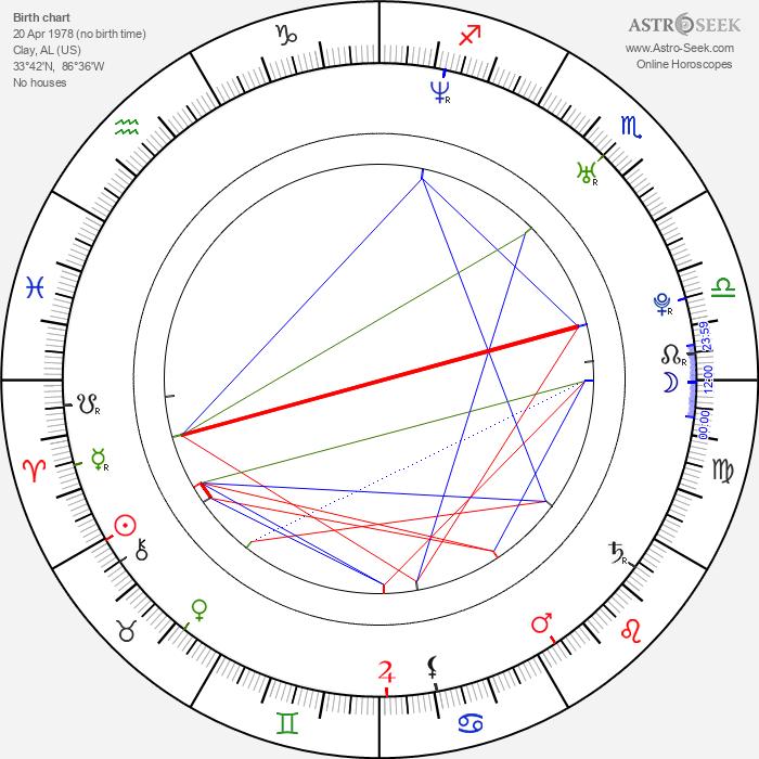 Clayne Crawford - Astrology Natal Birth Chart