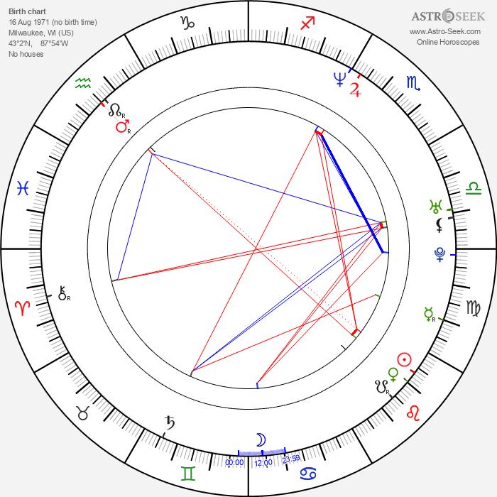 Clayton Simchick - Astrology Natal Birth Chart