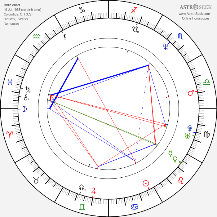 Clea Lewis - Astrology Natal Birth Chart