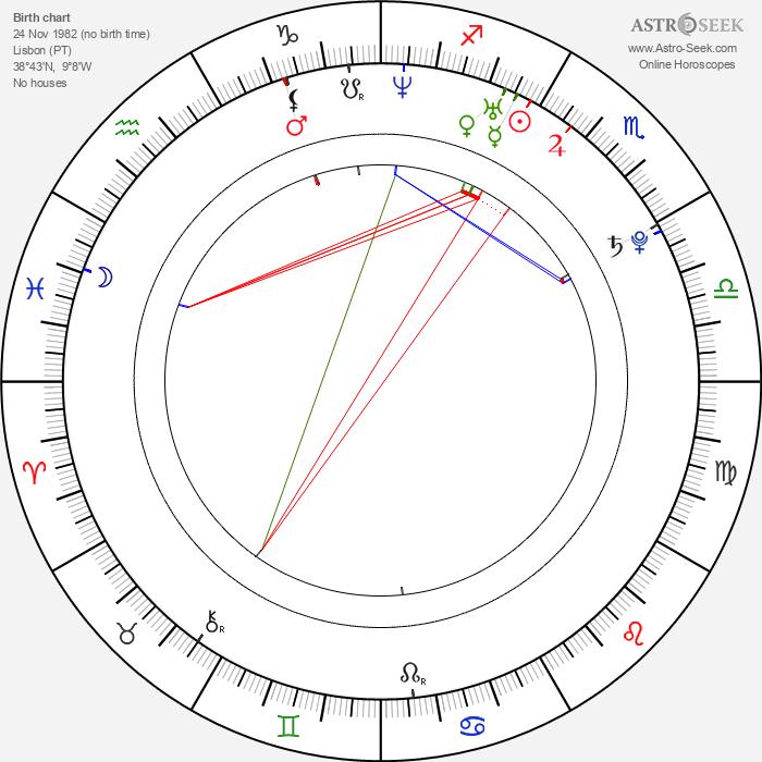 Cleia Almeida - Astrology Natal Birth Chart