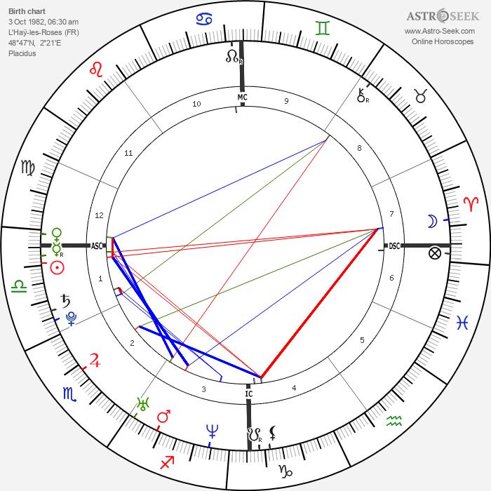 Clémence Poésy - Astrology Natal Birth Chart