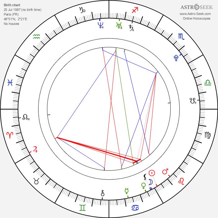 Clémence Thioly - Astrology Natal Birth Chart