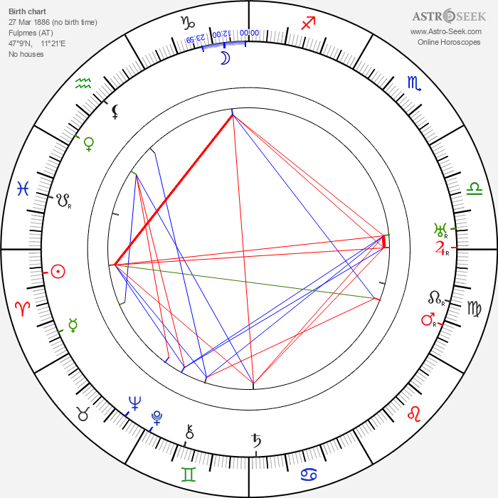 Clemens Holzmeister - Astrology Natal Birth Chart