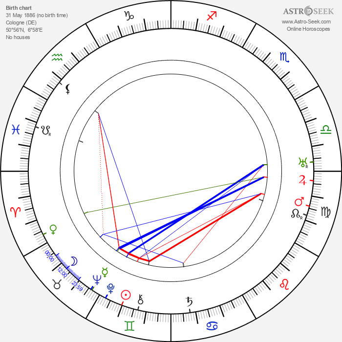 Clemens Klotz - Astrology Natal Birth Chart