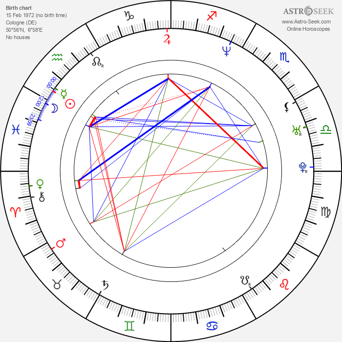 Clemens Schick - Astrology Natal Birth Chart
