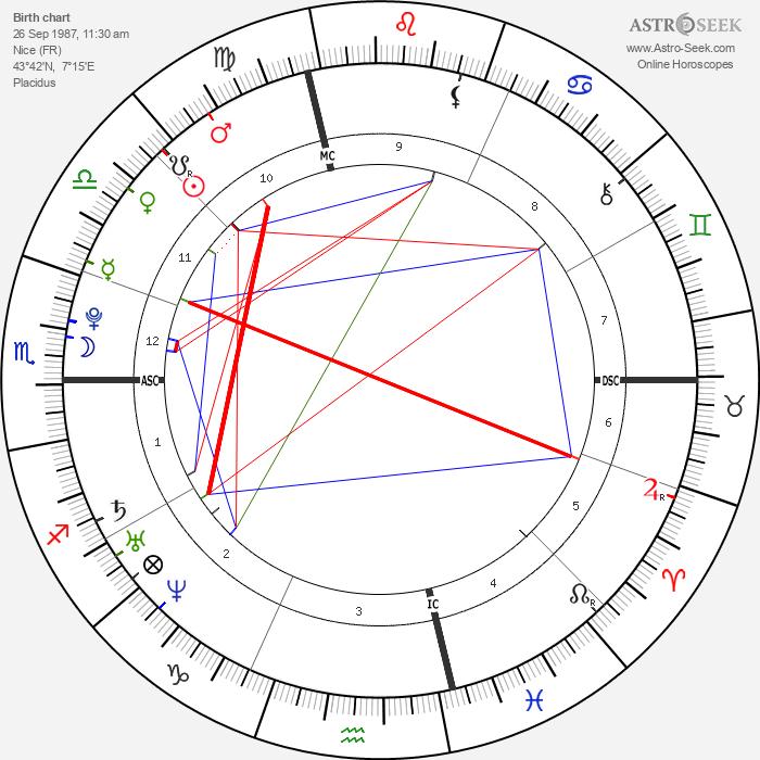 Clément Lefert - Astrology Natal Birth Chart