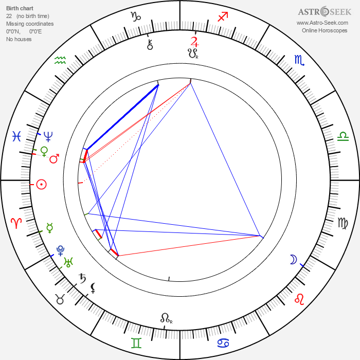 Clément Maurice - Astrology Natal Birth Chart
