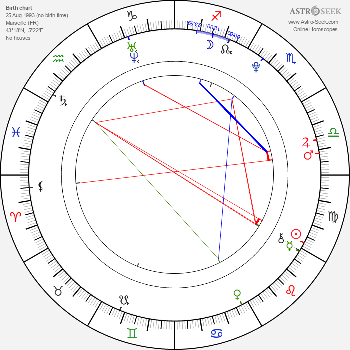Clément Métayer - Astrology Natal Birth Chart