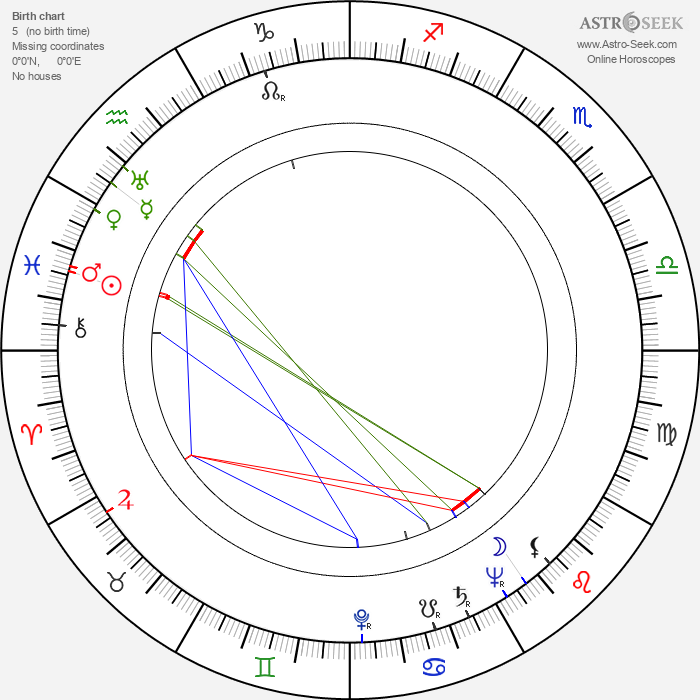 Clemente Fracassi - Astrology Natal Birth Chart