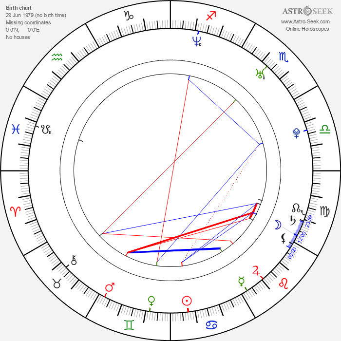 Clementine Ford - Astrology Natal Birth Chart