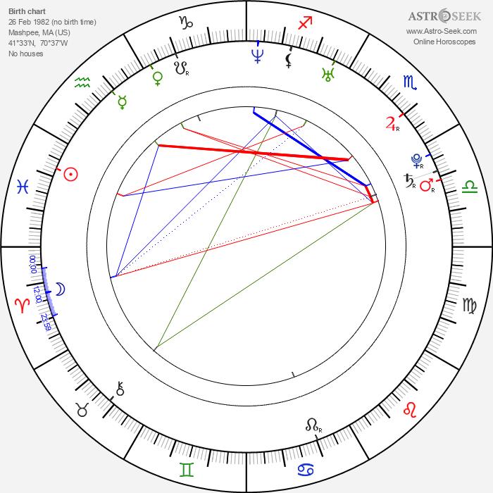 Clenet Verdi-Rose - Astrology Natal Birth Chart