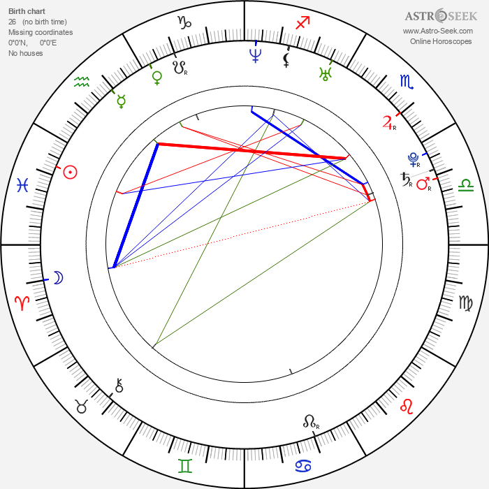 Clenet Verdi-Rose - Astrology Natal Birth Chart