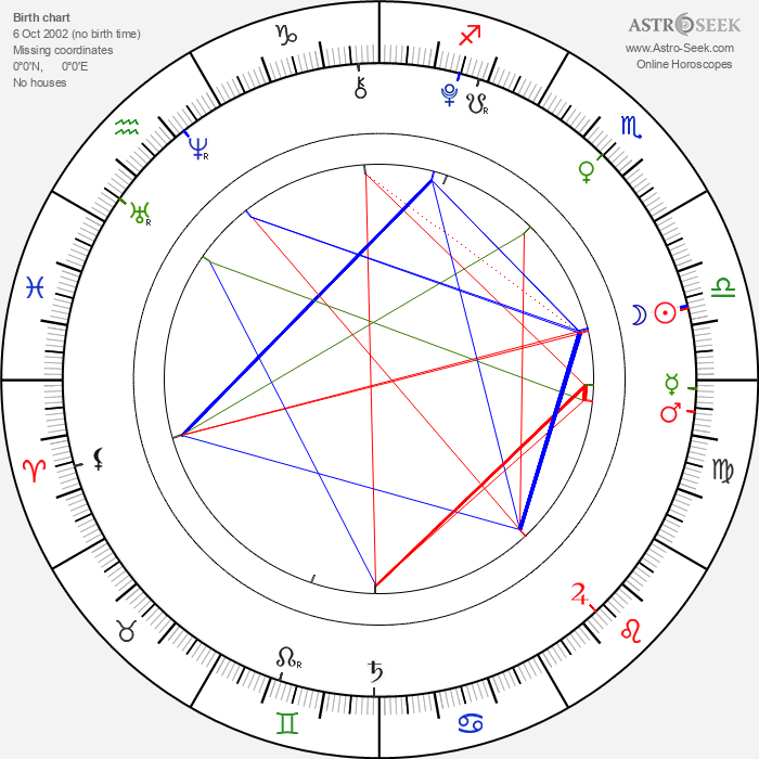 Cleopatra Stratan - Astrology Natal Birth Chart