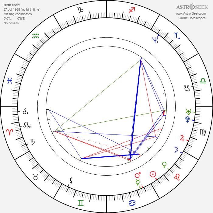 Cliff Curtis - Astrology Natal Birth Chart