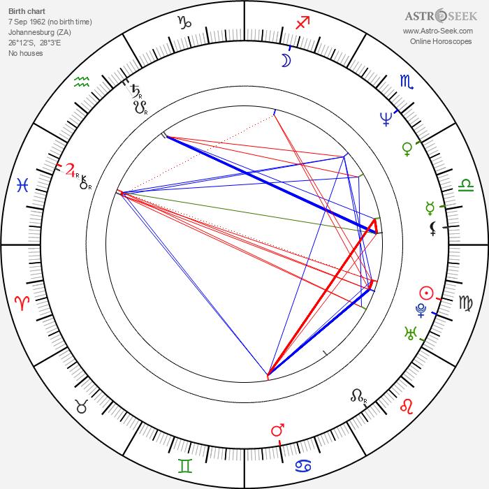 Cliff Simon - Astrology Natal Birth Chart
