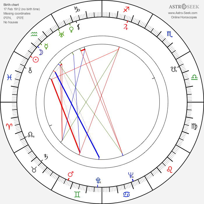 Clifford Evans - Astrology Natal Birth Chart