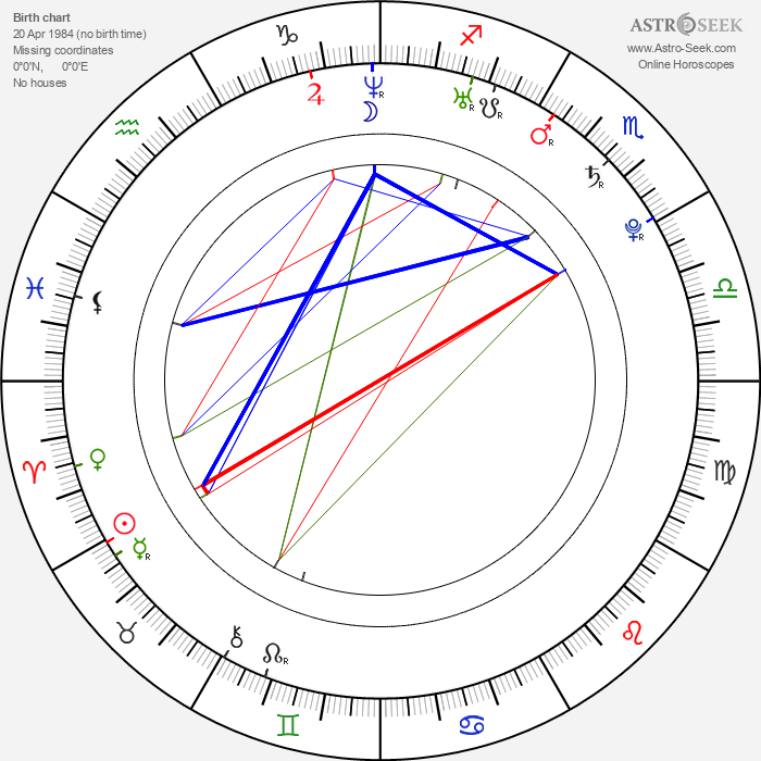 Clifford Parks - Astrology Natal Birth Chart