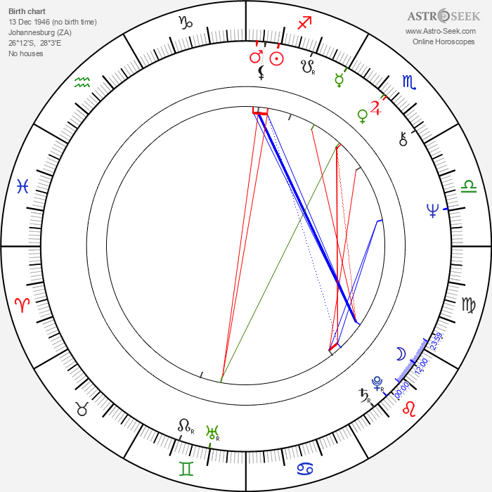 Clive Calder - Astrology Natal Birth Chart
