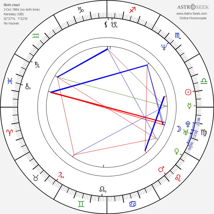 Clive Owen - Astrology Natal Birth Chart