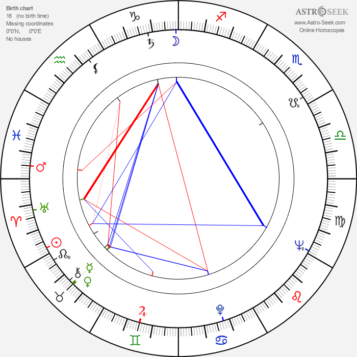 Clive Revill - Astrology Natal Birth Chart