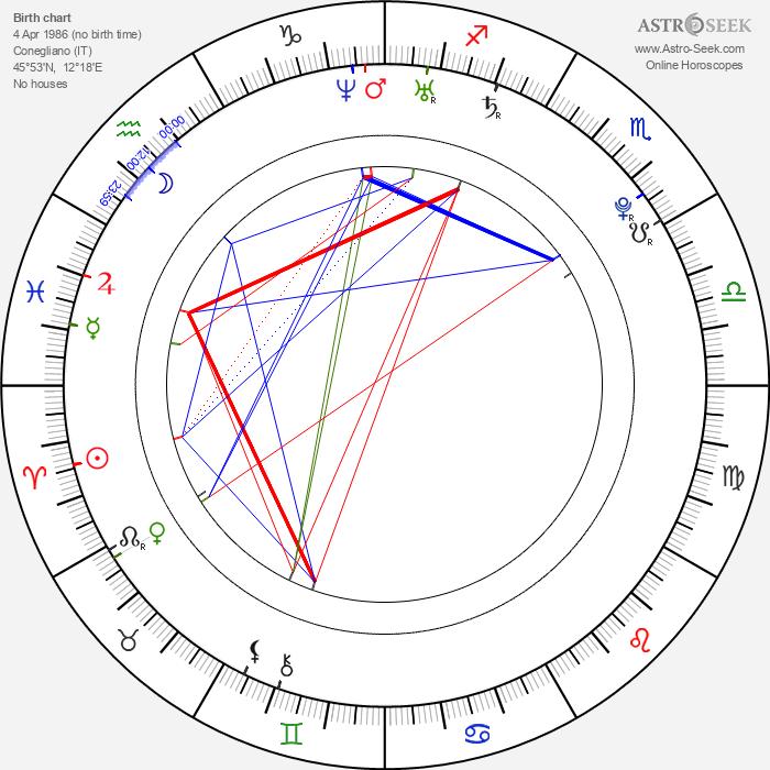 Clizia Fornasier - Astrology Natal Birth Chart