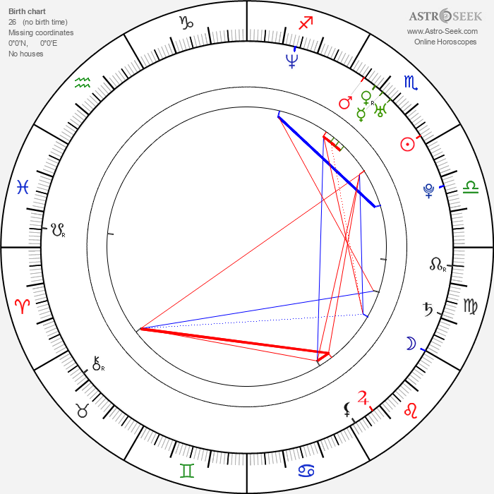 CM Punk - Astrology Natal Birth Chart